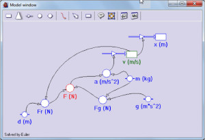 modelphysics